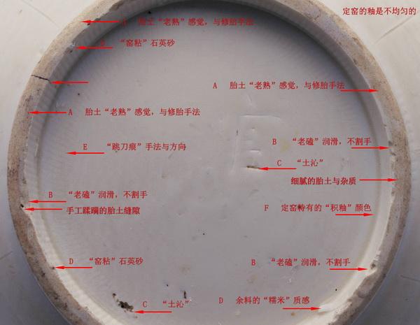 """定窑瓷片 与 定窑白釉""""官""""字款莲花形碗 对比(台北故宫)"""