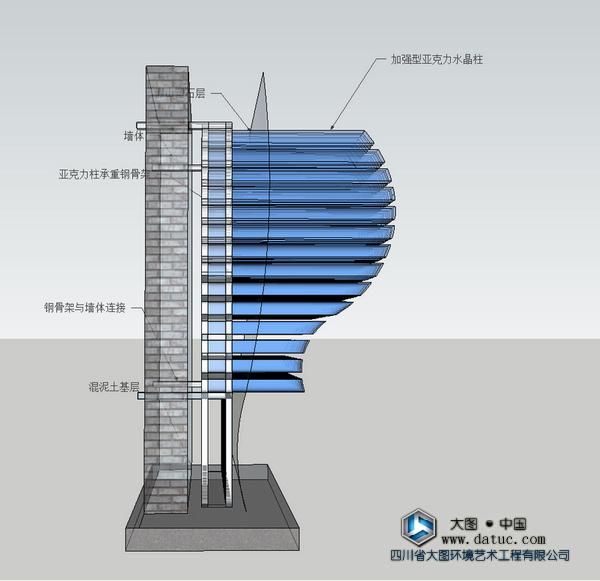 四川大图城市雕设计:雕塑施工图、雕塑效果图