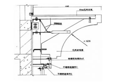 四川成都GRC雕塑工程概况