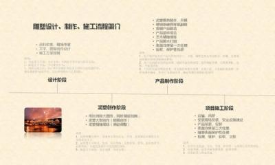 SG-DATU-20150019-B 天全县塔裙紫铜浮雕施工方案