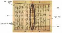 古籍基本知识 (古书的板式名称)